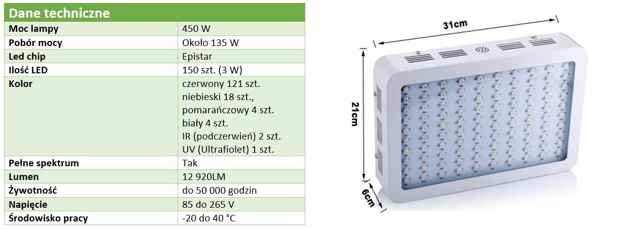 Lampa Do Wzrostu Roślin Led 450 W